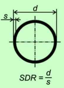 формула SDR