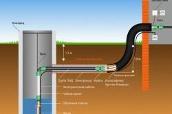 схема водоснабжения колодец-дом