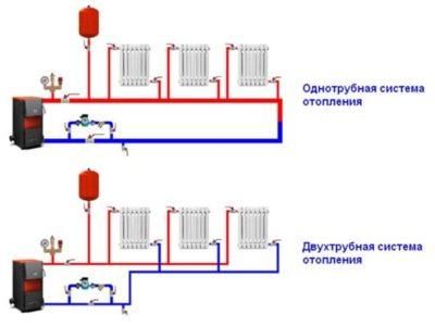 Одно- и двухтрубная системы отопления