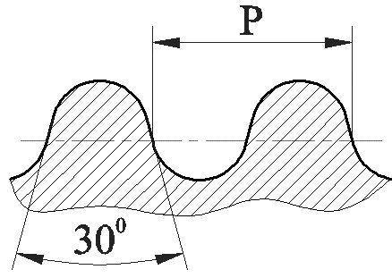 Схема резьбы