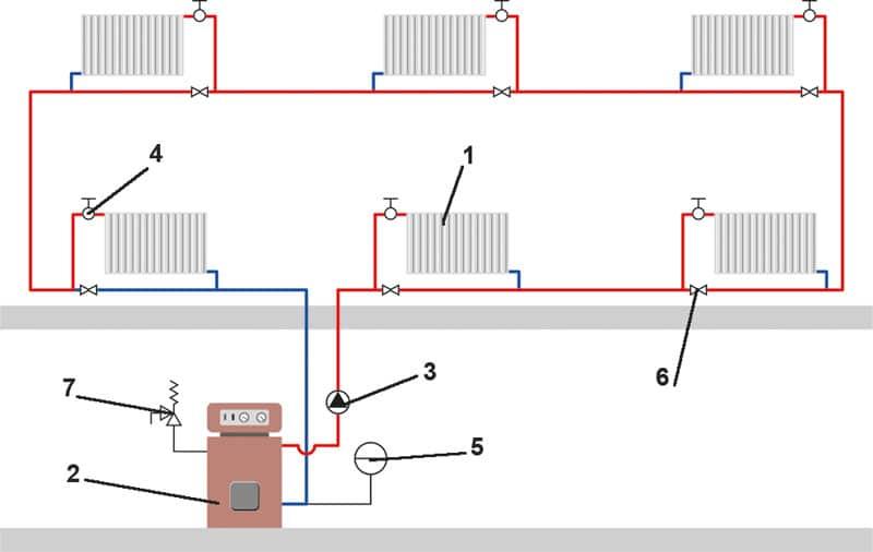 Схема двухтрубной системы отопления в частном доме