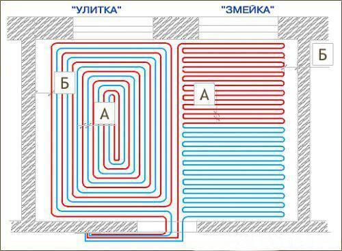 схемы укладки водяного отопления