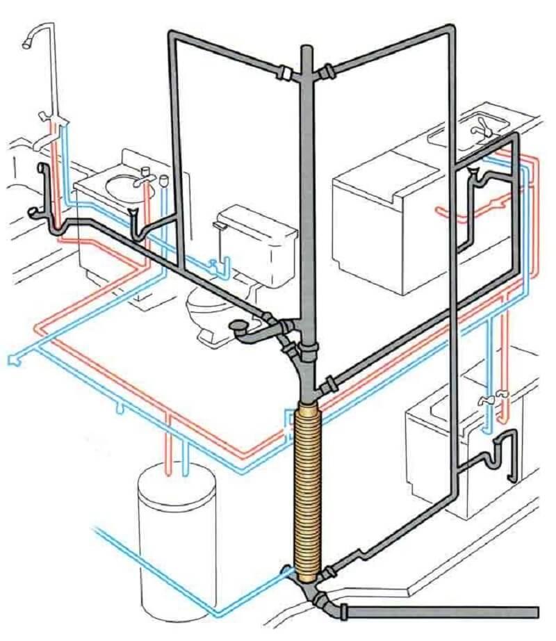 Схема расположения трубопроводов