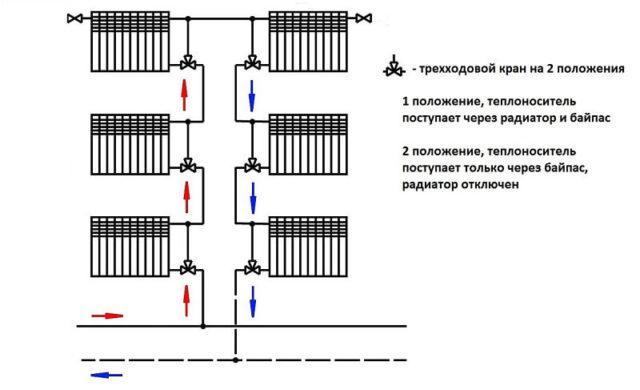 Схема подключения в теплоснабжении