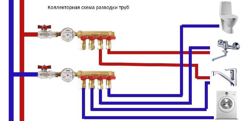 Коллекторная схема трубопроводов