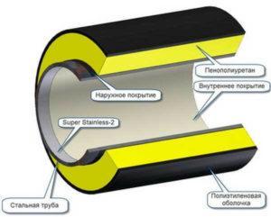 Полимерная теплоизоляция