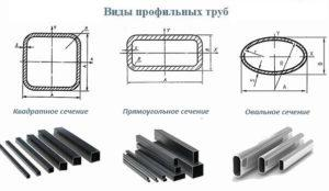 Размеры трубной продукции