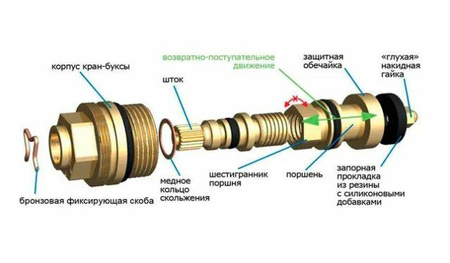 Конструкция изделия червячного типа