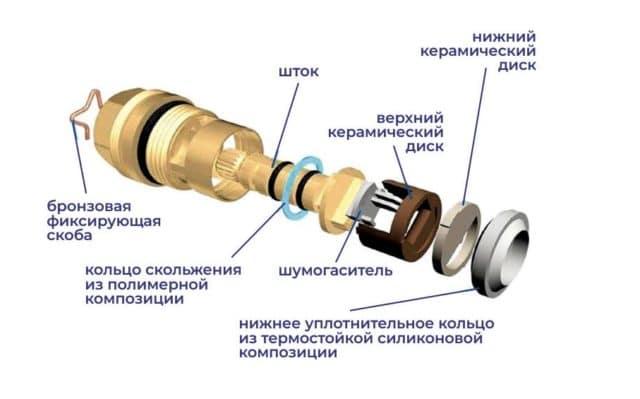 Конструкция керамической детали