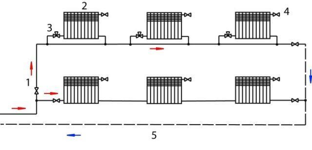 Схема подключения радиаторов при однотрубной разводке