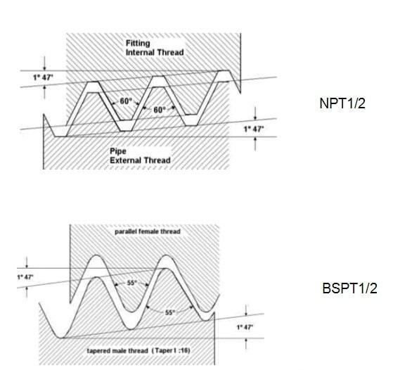 Отличия от BSPP