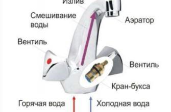 Схема устройства двухвентильного смесителя