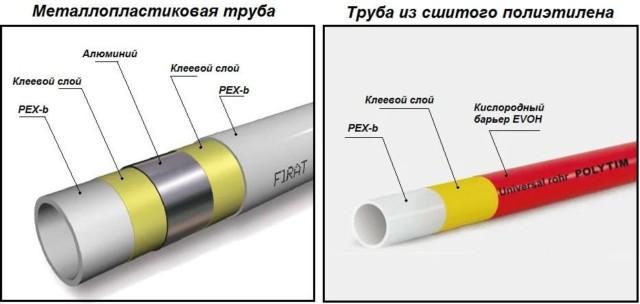 Различия металлопластикой трубы и из сшитого полиэтилена