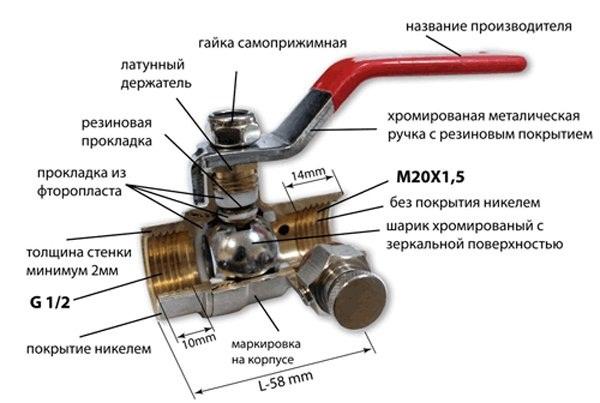 Схема шарового регулятора для системы отопления